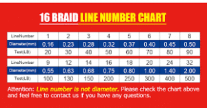 PE-hollow-braid-size-chart
